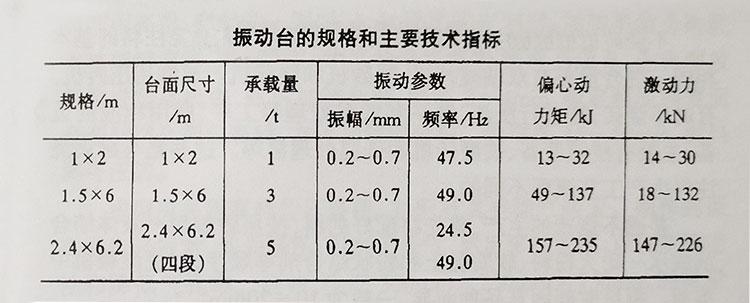 振动台规格.jpg